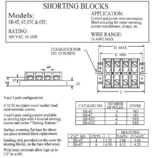 Shorting blocks